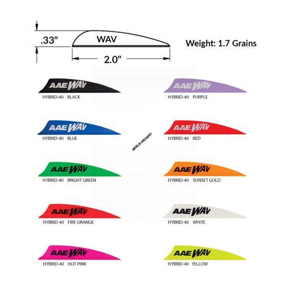 AAE WAV 2.0 Vanes