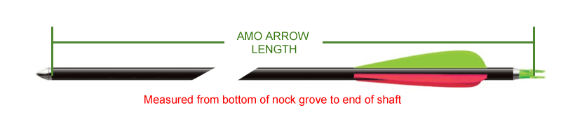 AMO Arrow Length
